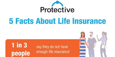 Black text on white background that reads 5 facts about life insurance