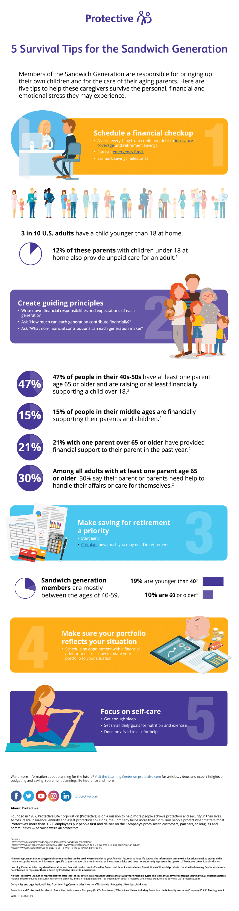 Sandwich generation tips infographic - Click to download PDF