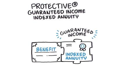 Guaranteed Income whiteboard video thumbnail.