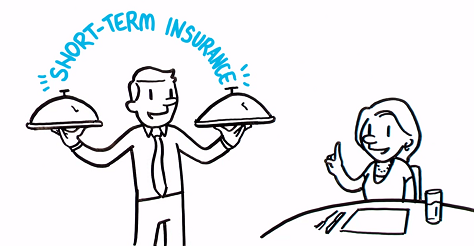 Whiteboard video for term life insurance.
